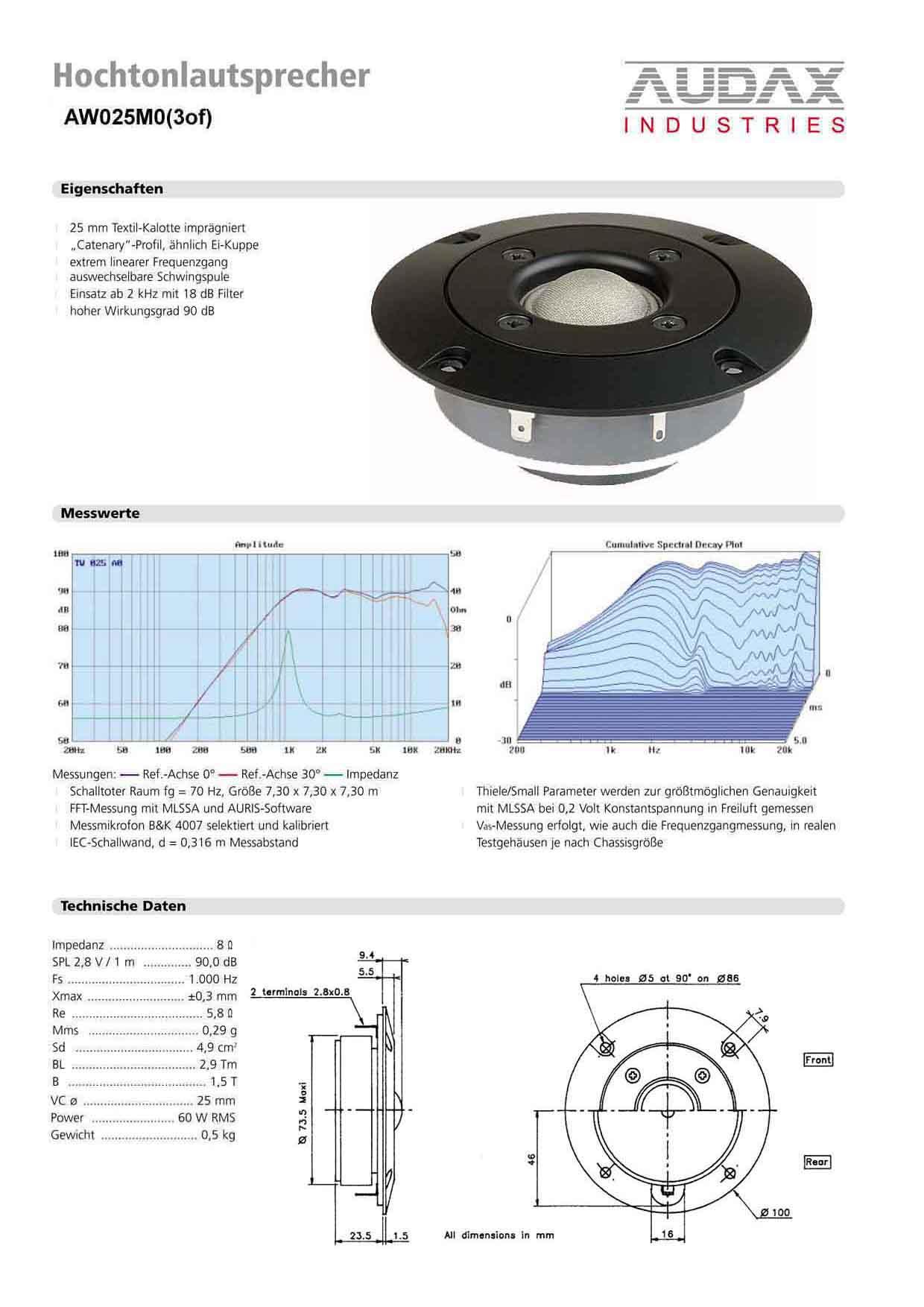 Datenblatt HT-FF_2012